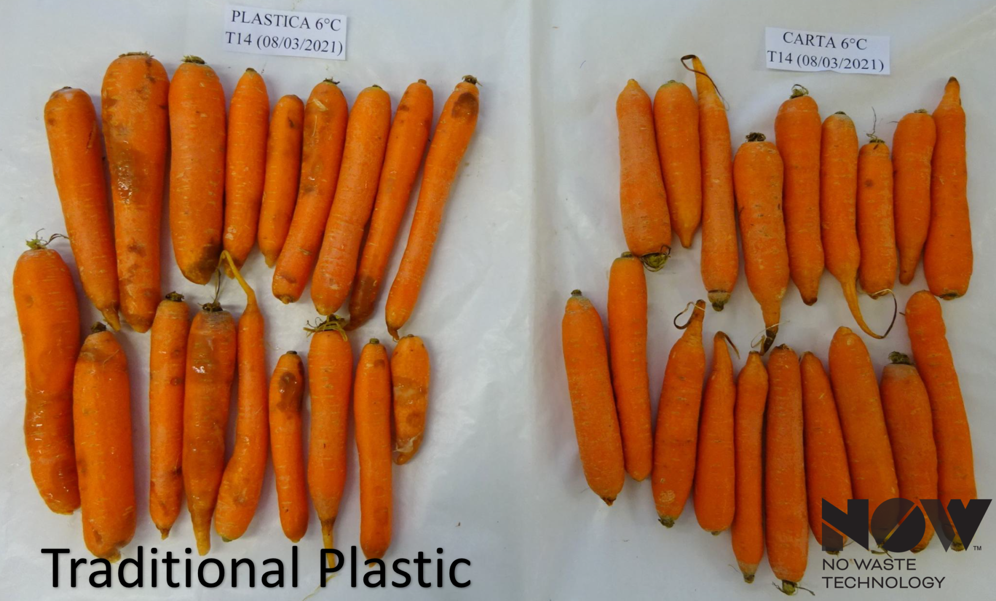 Carrots in Plastic v. NOW Plastic Free Packaging